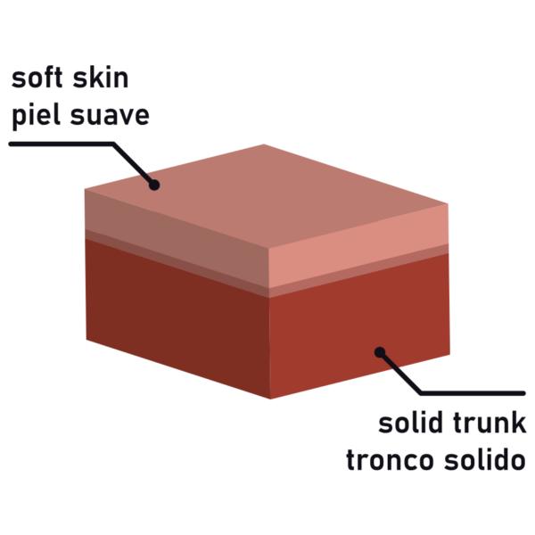 Realistlik struktuur. Pealmine kiht pehme nahaga, alumine kiht kõvem, täpselt nagu reaalsel peenisel.